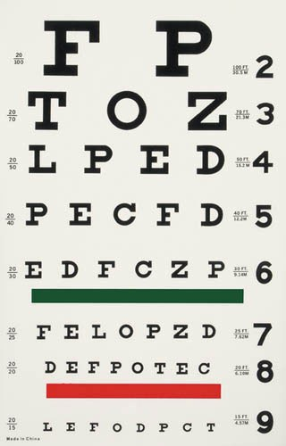 Snellen Eye Chart The International Standard